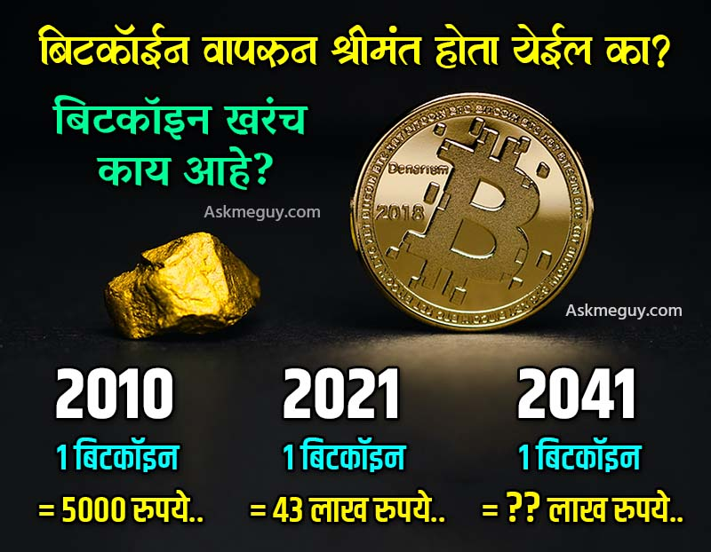 Bitcoin Mhanje Kay