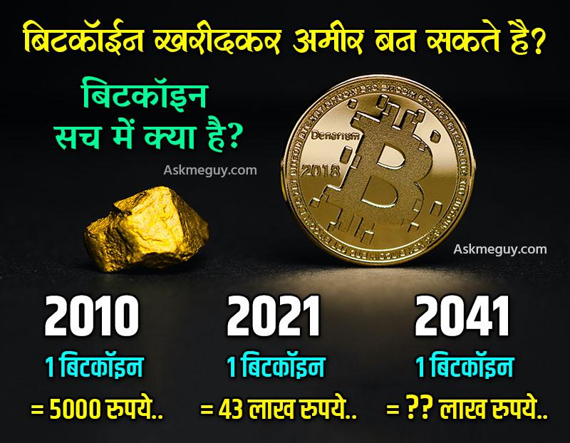 Bitcoin Concept Hindi