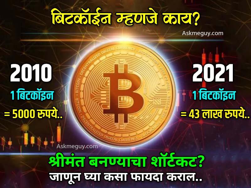 Bitcoin Concept Marathi